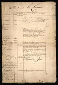 napoleon et louis xvi musée des manuscrits et lettres